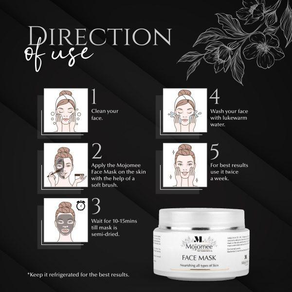 face mask ingredients
